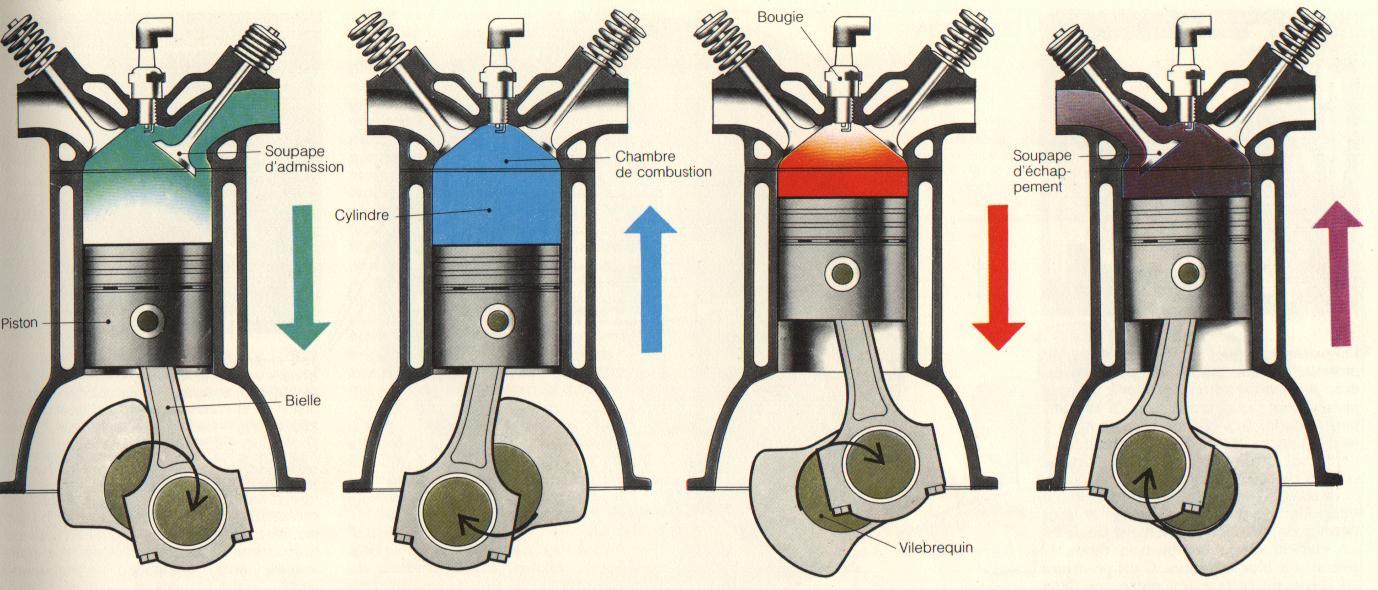 Engineworld le twin spark d alfa rom o qu est ce que c for Chambre de combustion moteur